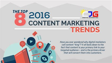 The 8 Hottest Content Marketing Trends For 2016 [infographic]  Marketing Insider Group