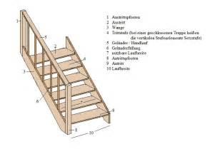 treppe selber bauen beton treppen stufen so werden sie berechnet bauen stufen treppe und dachboden
