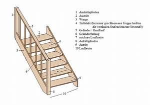 Wangentreppe Selber Bauen : treppen selber bauen ~ Frokenaadalensverden.com Haus und Dekorationen