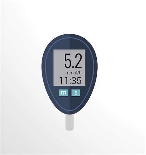 wireless charging  continuous glucose monitor humavox