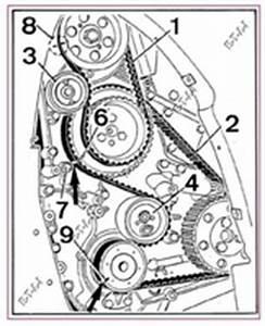 Citroen C25 Diesel Fiche Technique : calage pompe a injection citroen c25 diesel auto evasion forum auto ~ Medecine-chirurgie-esthetiques.com Avis de Voitures