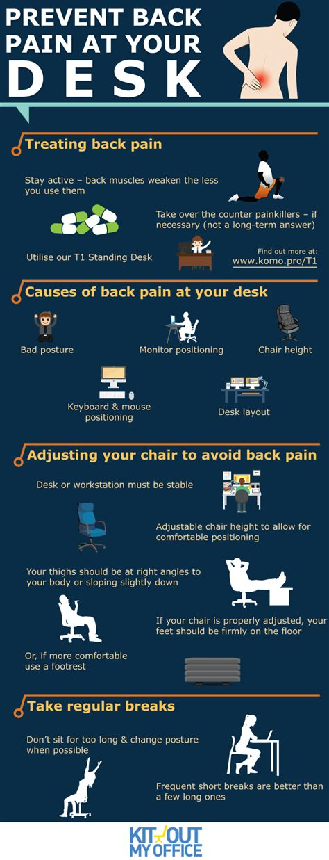 back pain from sitting at desk infographic prevent back pain at your desk