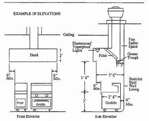 Exhaust Hood Diagram Guidelines