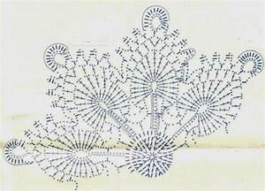 Ergahandmade  Crochet Motifs Granny Square   Diagrams