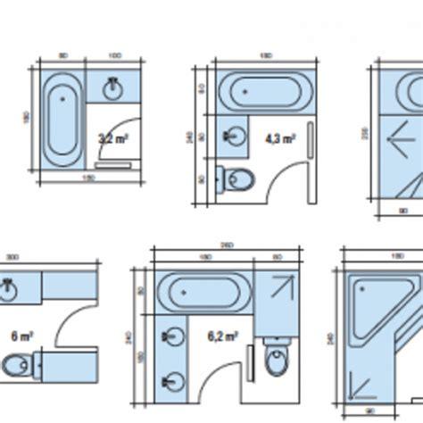 amenagement chambre comble idée aménagement salle de bain 5m2