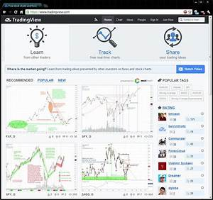 Tradingview Share Chart Tradingview Com A New Free Financial Web Site Combines