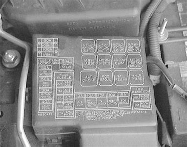 mitsubishi 96 galant interior fuse box panel cover fixya