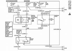 Instrument   Ac Panel Dimmer Schematic
