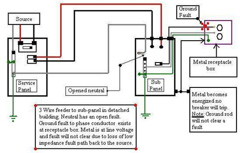 detached garage sub panel grounding q electrical diy chatroom home improvement forum