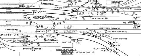 Westinghouse Brake Saxby Signal Ltd New Cross Gate