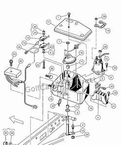 20 Elegant 96 Club Car Wiring Diagram