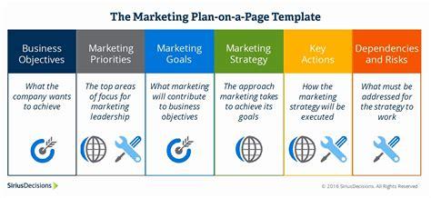 marketing program 10 e commerce marketing plan exles pdf word docs