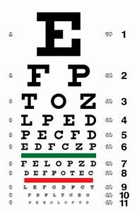 Eye chart with blurring letters for Vision letter chart