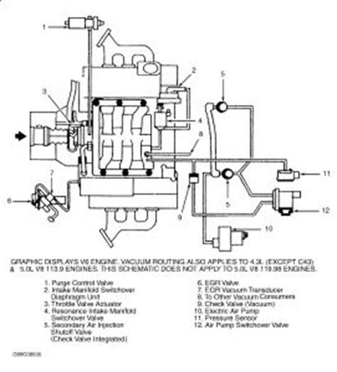 2005 Mercede Engine Diagram by Engine Vacuum Diagram Engine Mechanical Problem 6 Cyl