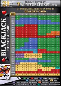 blackjack basic strategy pdf georgiabackuper