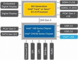 6th Generation Intel U00ae Core U2122 Mobile Processor  Specifications
