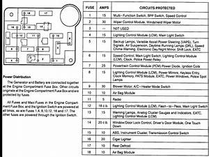 2008 Mercury Grand Marquis Fuse Box Diagram