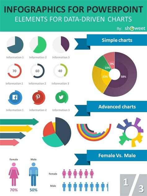 charts infographics powerpoint templates  images