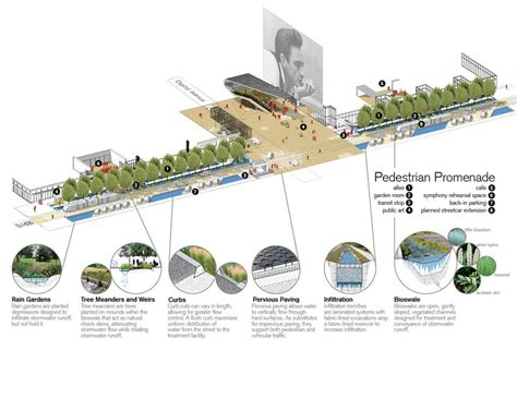 The Creative Corridor A Main Street Revitalization In