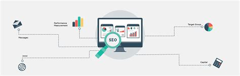 Search Optimization Tools by A List Of The Most Effective Search Engine Optimization Tools