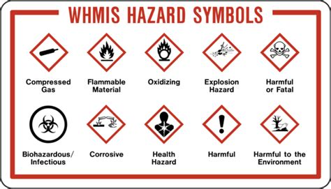 whmis id certificate western safety sign