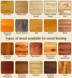 types of wood flooring 4 floor and carpet floors With what are the different types of wood flooring