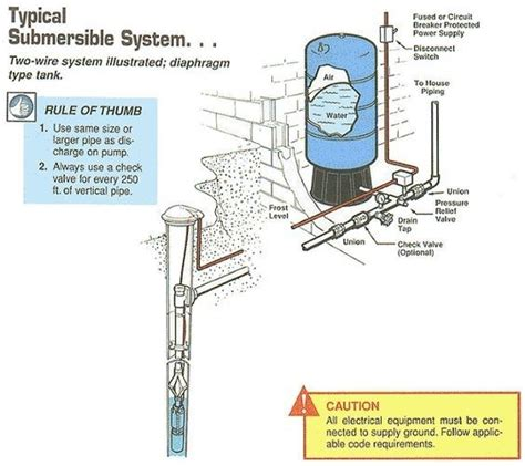 Well Wiring Diagram by 2 Wire Submersible Well Wiring Diagram Wiring