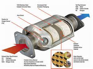 cat converter how a catalytic converter works napa how
