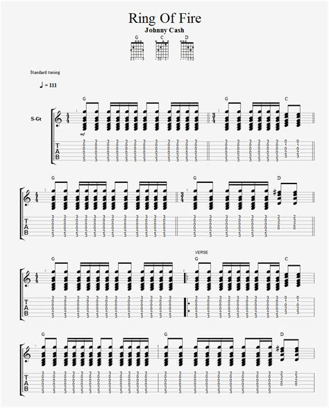 Johnny Cash Ring Of Fire Chords