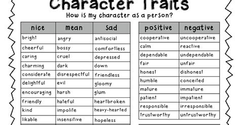 Teaching About Character Traits