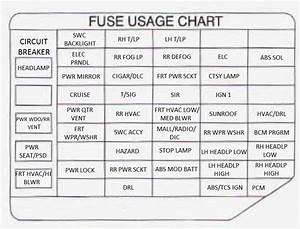 Diagram 1999 Pontiac Trans Sport Van Interior Fuse Diagram Full Version Hd Quality Fuse Diagram Diagrammonter Portaimprese It