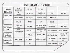 Pontiac Trans Sport  1998  - Fuse Box Diagram