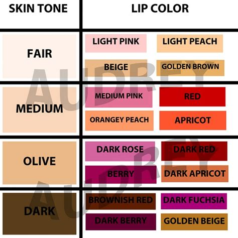 Find The Perfect Lip Color For Your Skin Tone Alldaychic