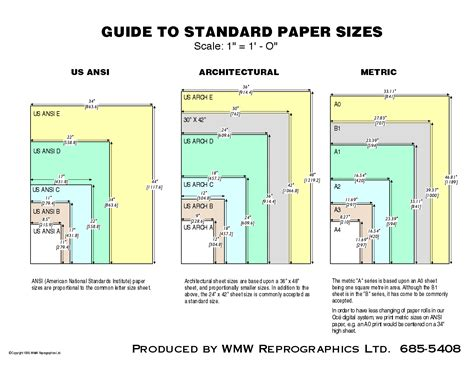 american paper sizes chart search graphics