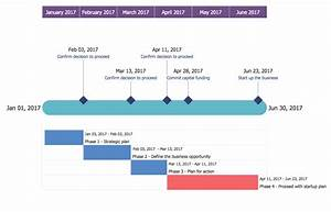 Timeline Diagrams Solution