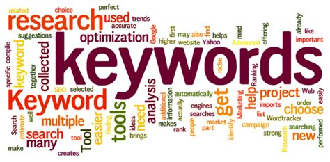 word tools keyword tools external keyword tool