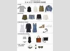 How to pack for a summer holiday blog Pinterest