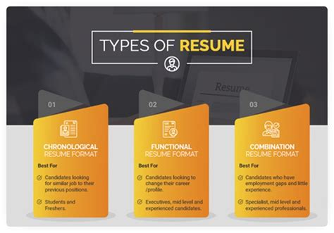 If you are starting your career, or if you are changing career fields, you. Best Resume Formats for 2020 - Download CV Samples