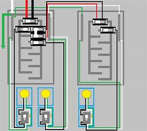 Electrical - Does The Neutral Wire Float Or Go To The Neutral Bus On A Sub Panel