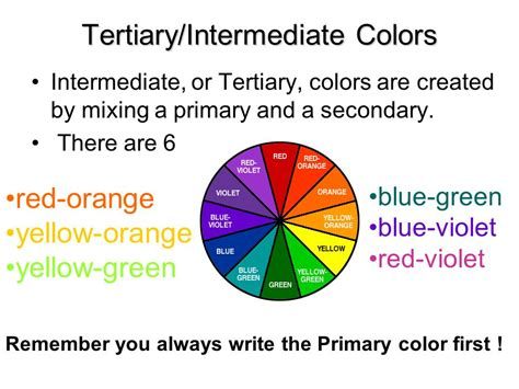what are the intermediate colors how do we see color color originates in light sunlight