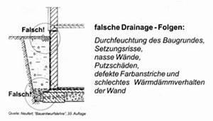 Drainage Legen Wie Tief : ist eine au enwandd mmung von sandstein m glich ~ Lizthompson.info Haus und Dekorationen