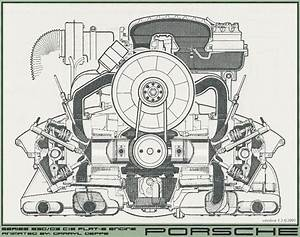 63 Best Porsche Exploded Views Images On Pinterest