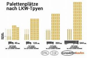 Wie Quadratmeter Berechnen : europaletten ma e abmessungen aller gr en breite l nge h he abma e ~ Themetempest.com Abrechnung