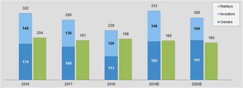 clustered stacked bar chart excel   table bar chart