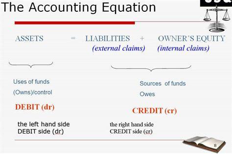 basic accounting equation flashcards double entry explained business