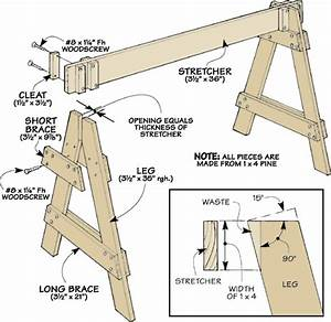 Knock-Down Sawhorses (closer look)