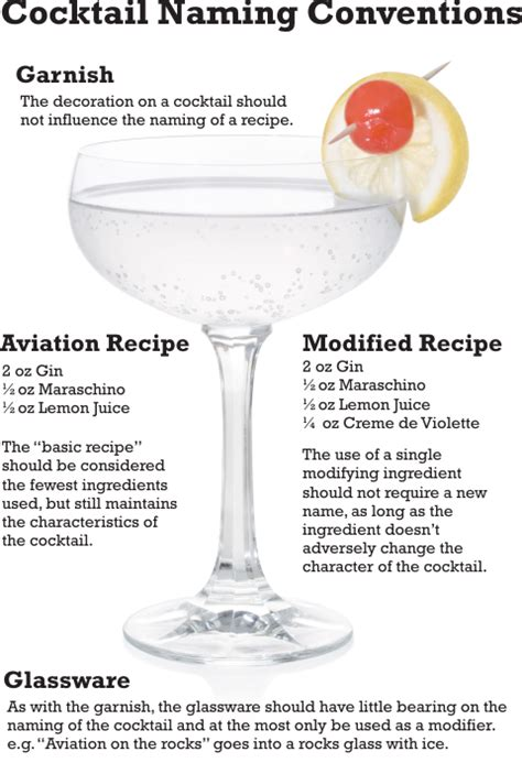 How To Name A Cocktail  Art Of Drink