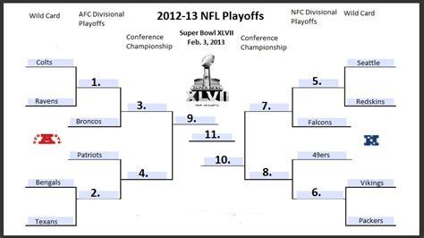 nfl playoffs    calendar template site