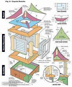 How to build a cupola the family handyman for Cupola ventilation