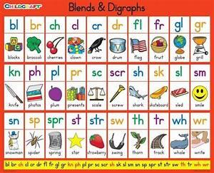 Consonant Digraphs  U2013 Mantra4change